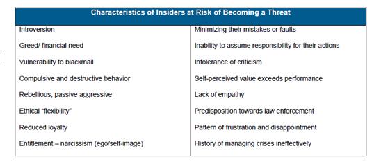 insiders risks