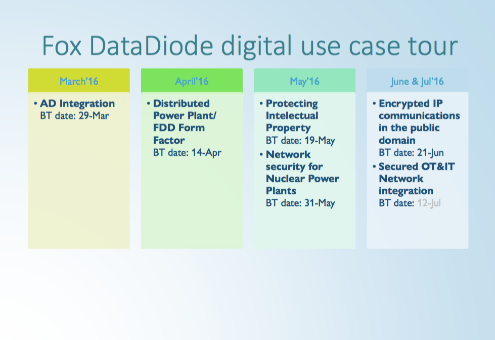FDD Use Case Tour calendar
